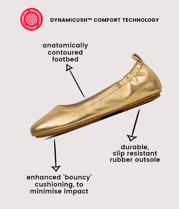 FitFlop's Dynamicush Comfort Technology